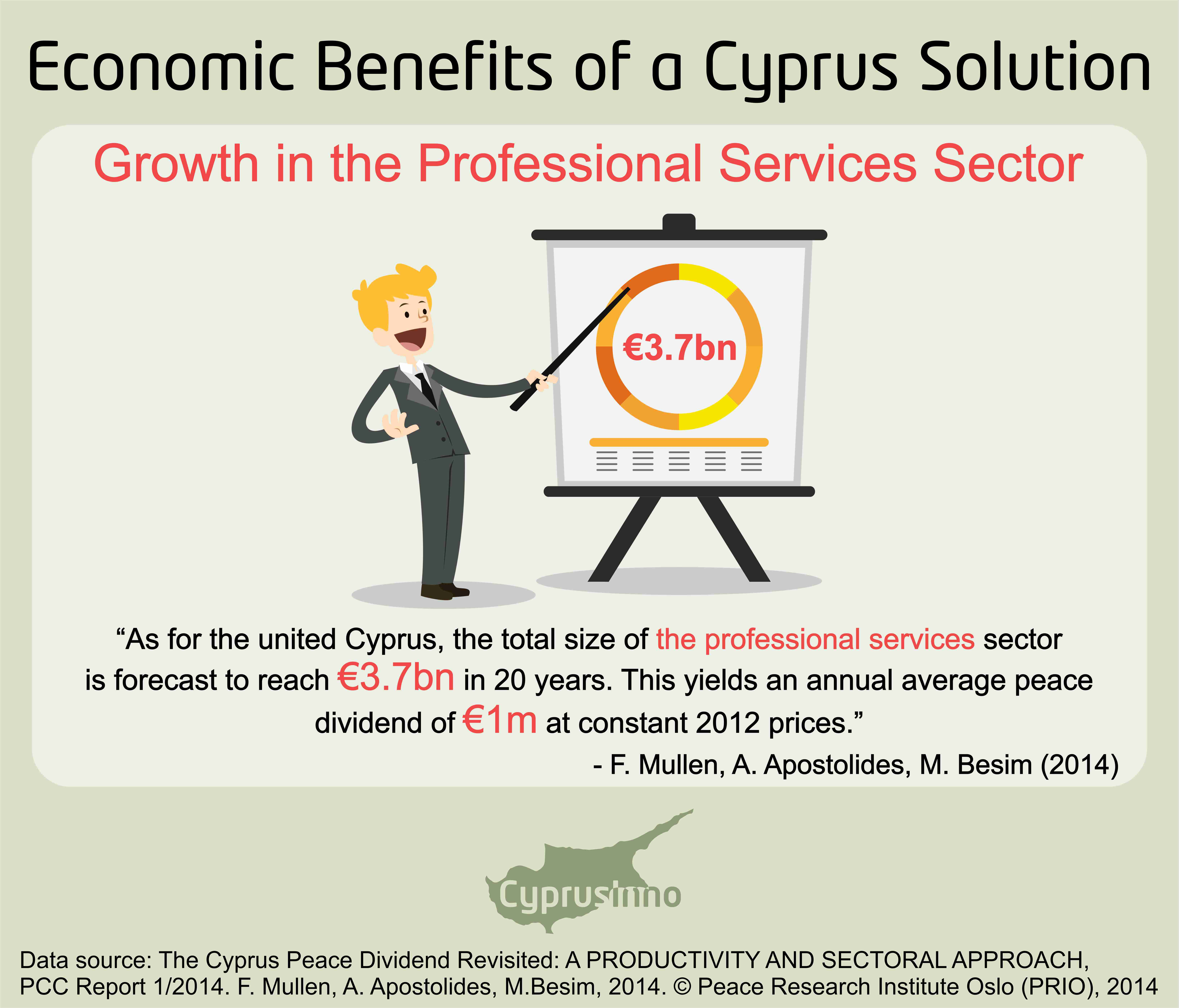 the economic benefits of a cyprus solution 5