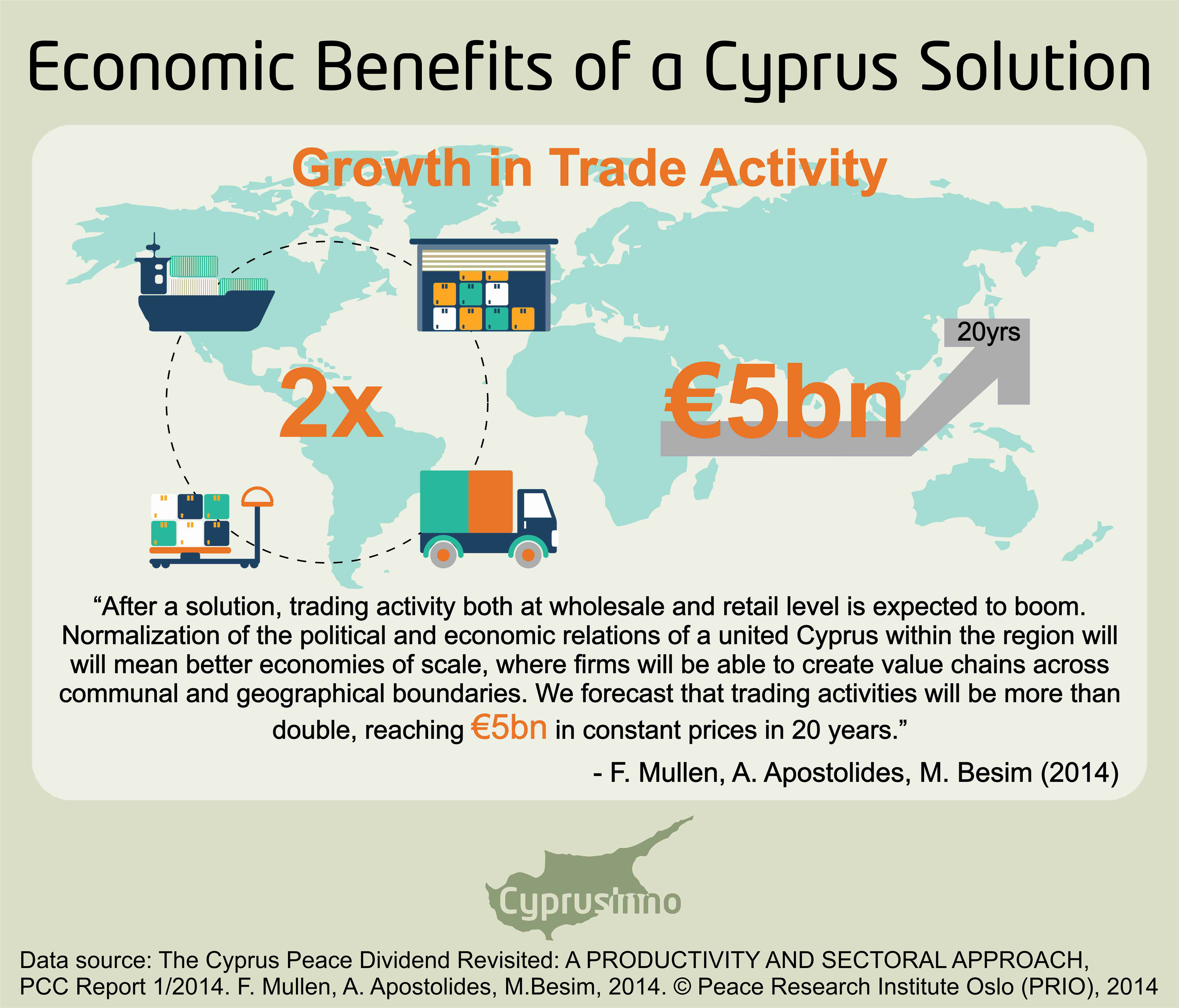 the economic benefits of a cyprus solution 4
