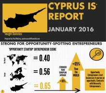 Cyprus Insight Statistics Report – January 2017