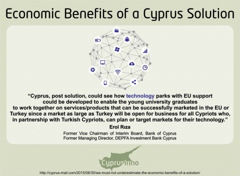 TECHNOLOGY IN A UNITED CYPRUS