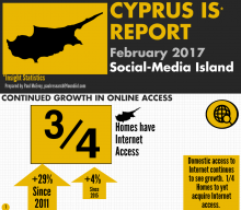Cyprus Insight Statistics Report – February 2017