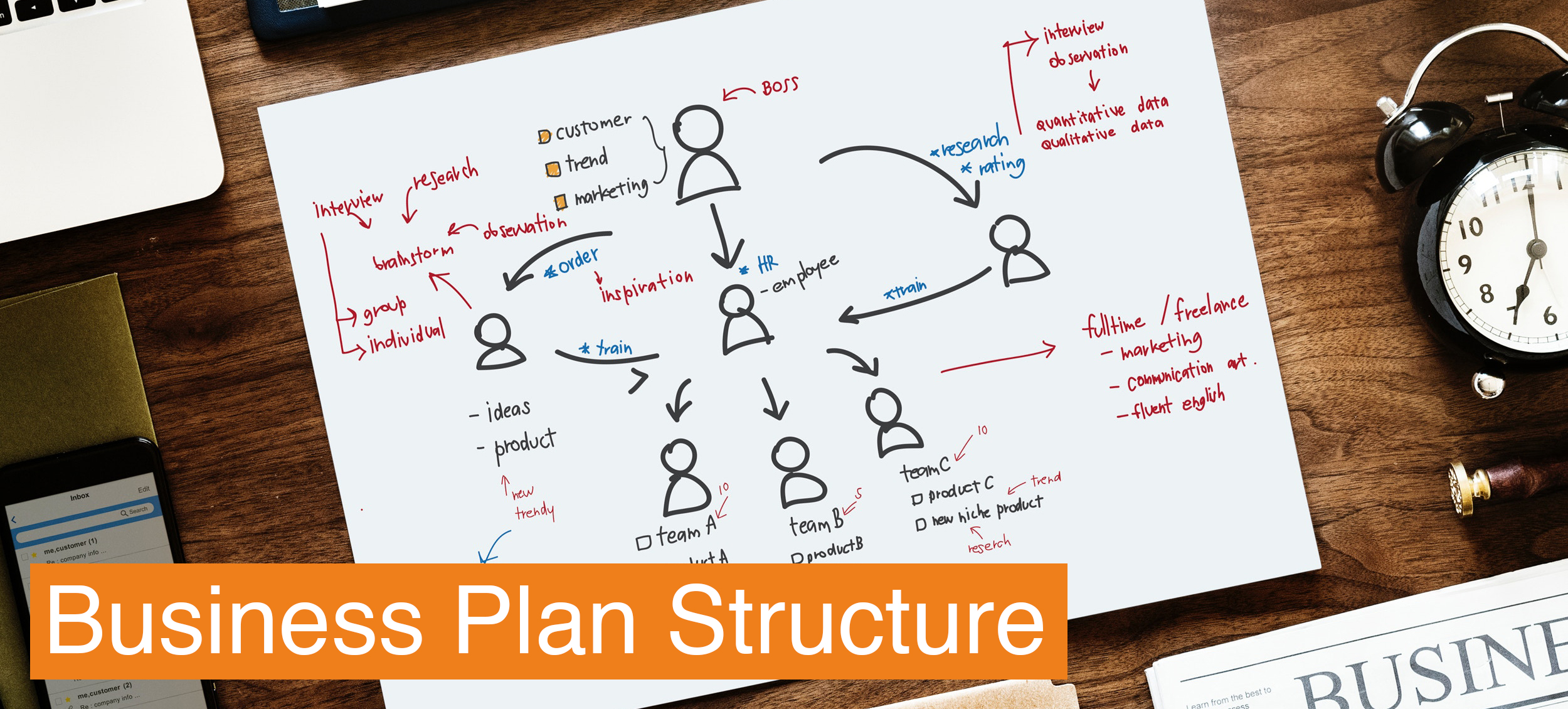 business plan structure cyprusinno cyinno knowledge lab